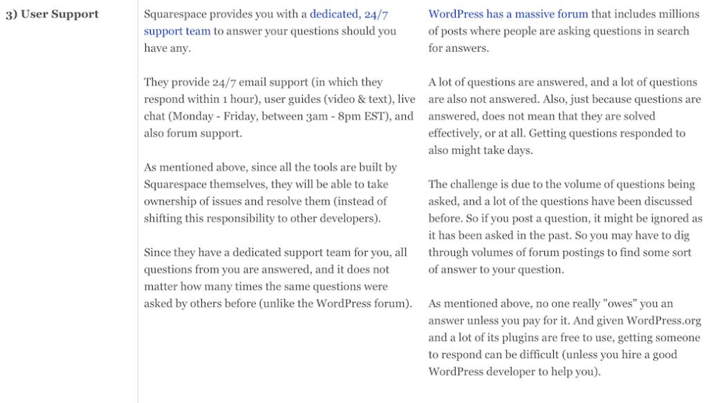 Website Builder Expert: WordPress versus SquareSpace, User Support