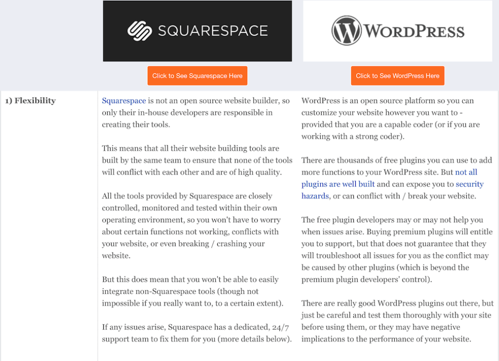 Website Builder Expert: WordPress versus SquareSpace, Flexibility