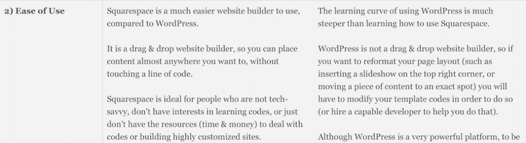 Website Builder Expert: WordPress versus SquareSpace, Ease of Use
