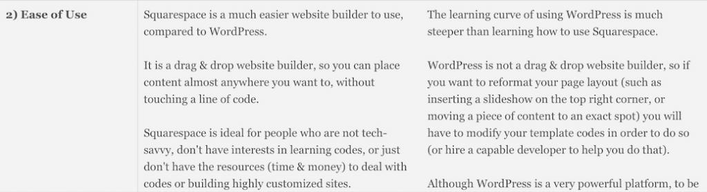Website Builder Expert: WordPress versus SquareSpace, Ease of Use